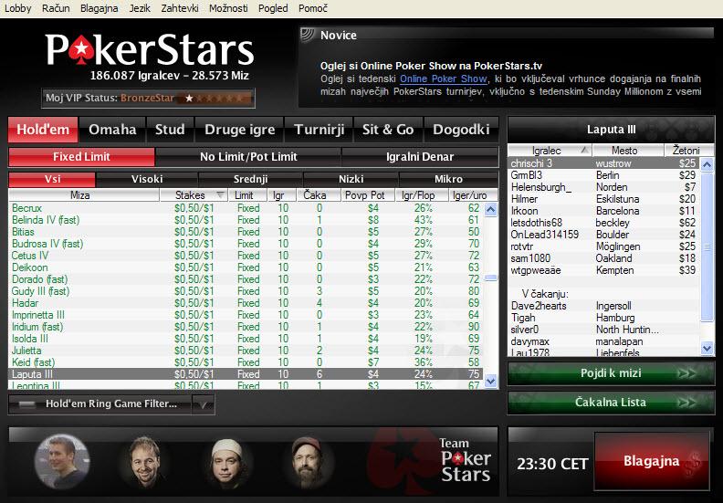 Poker stars srbija